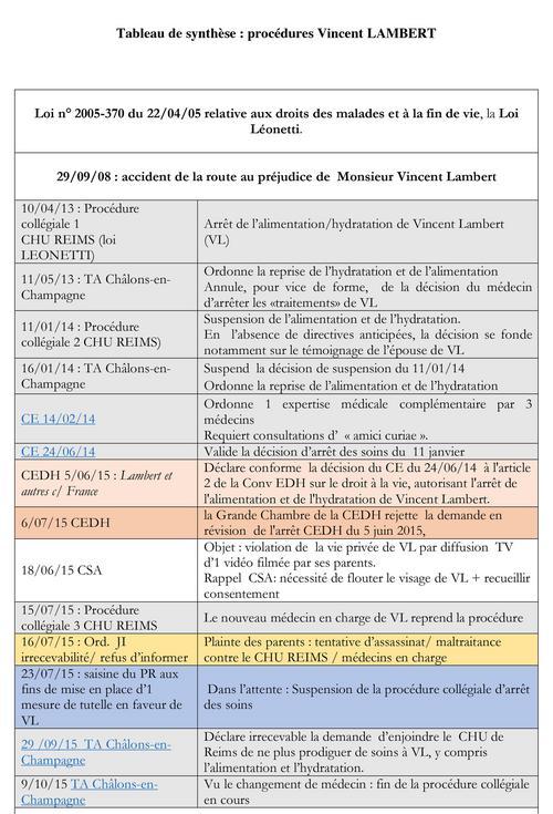 tableau_lambert_pa…